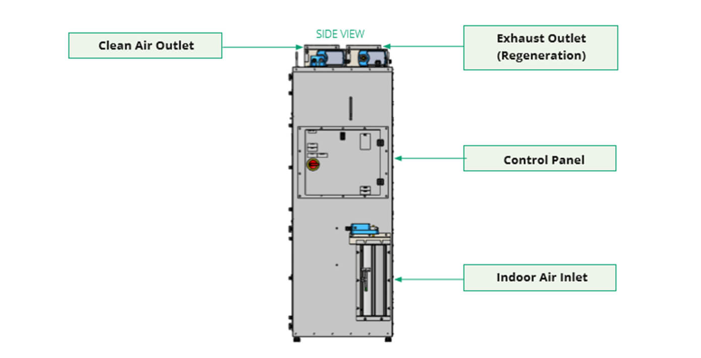 HLM 15M INDOOR MODULE DRAWINGS - SIDE VIEW