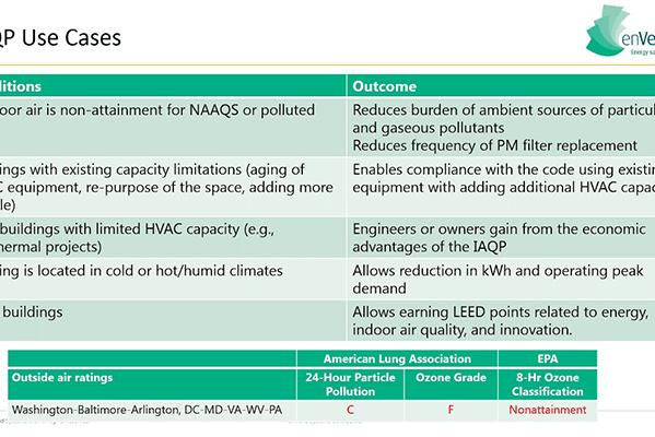 EnVerid-Outside-Air-Reduction,-Savings-&-IAQ