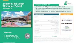 Solomon Solis-Cohen Elementary School Air Scrubbing Project Profile